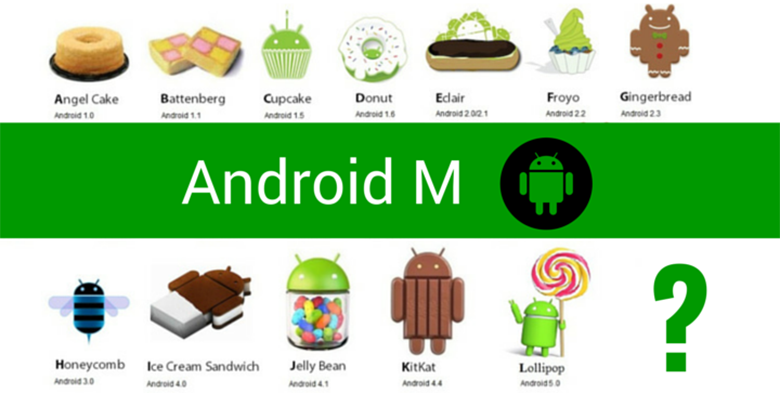 It's Marshmallow! Official name of Android M